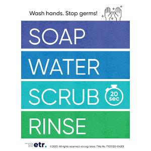 Soap, Water, Scrub, Rinse Mirror/Wall Cling